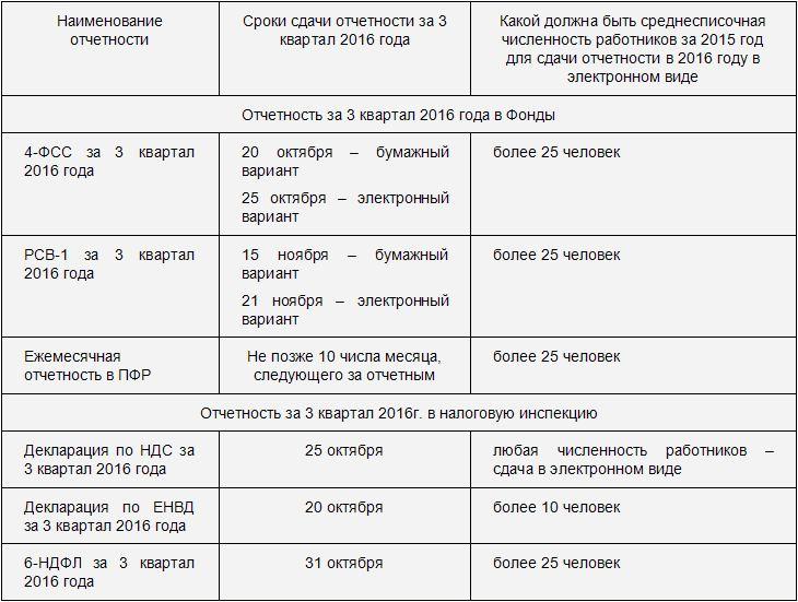 Что будет с экономикой россии в 2017 последние новости